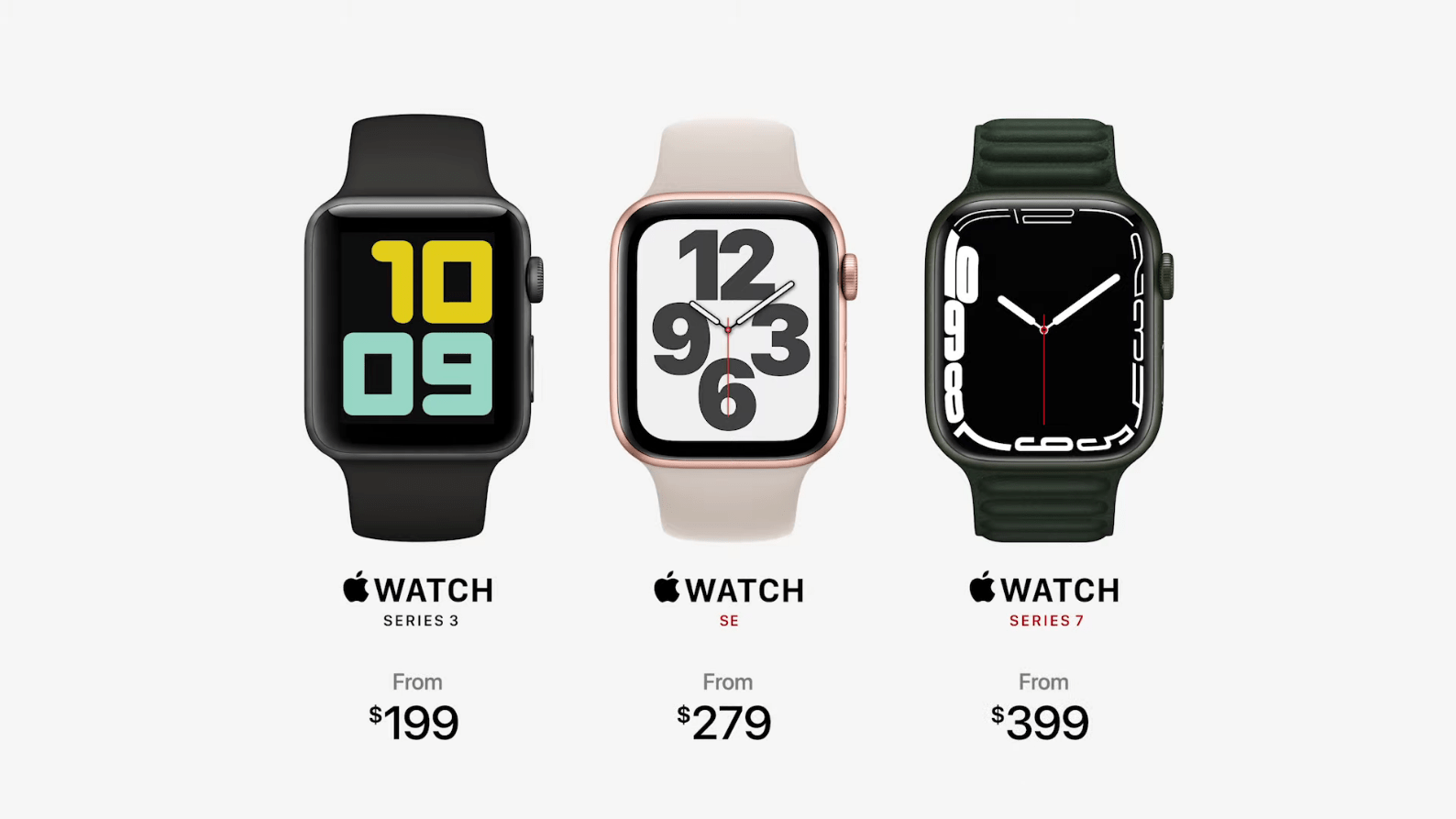 New Price line for Apple Watch Series