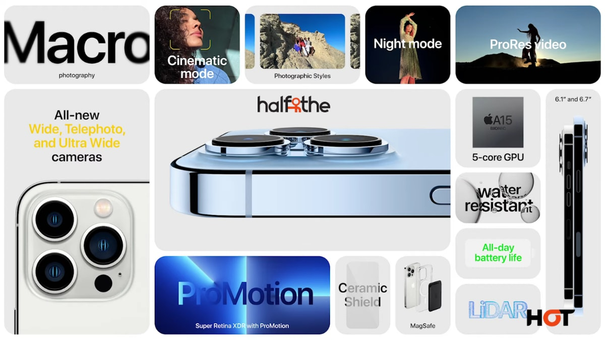 iPhone 13 Pro Features list